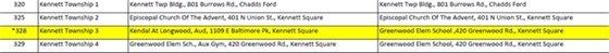 Changes to Kennett Township Precinct 3