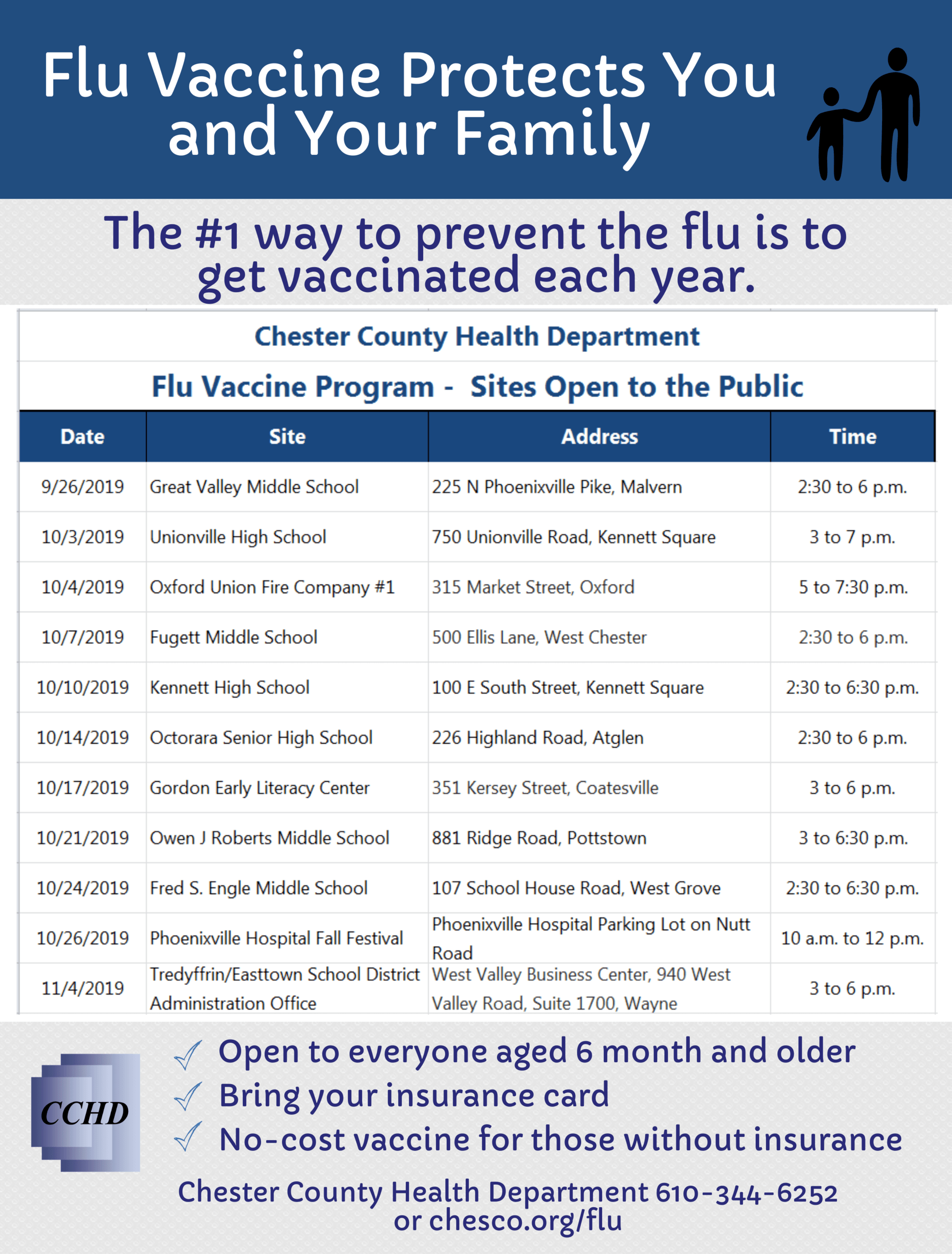 Flu vaccine clinics for the public