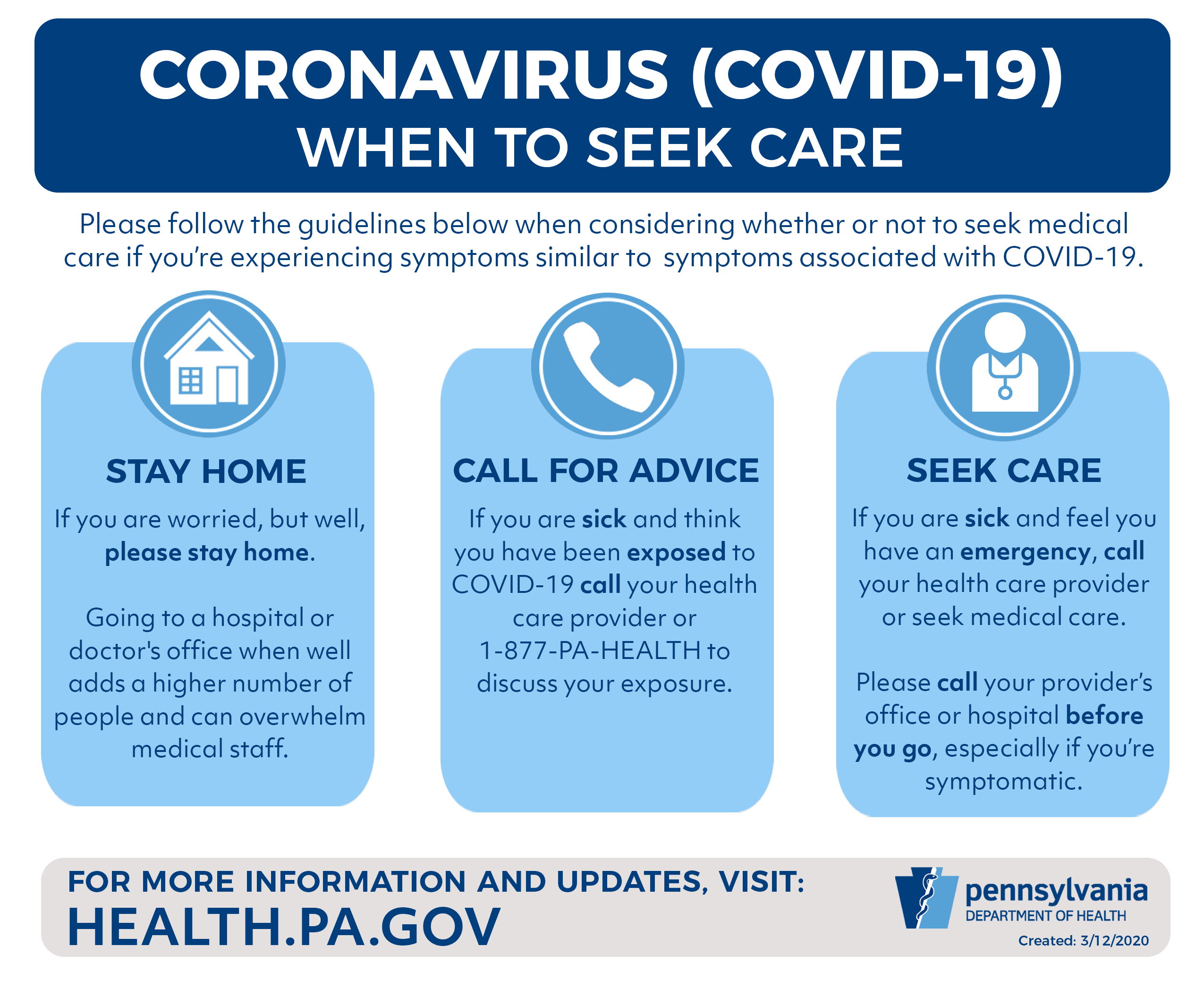 Coronavirus When to Seek Care